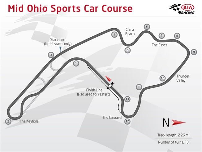 Mid Ohio Raceway >> Mid Ohio Race Track Patrick Garmyn Racing