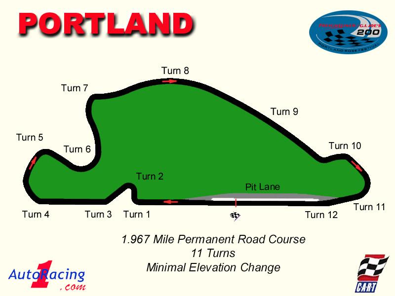 Portland-International-Raceway1.jpg
